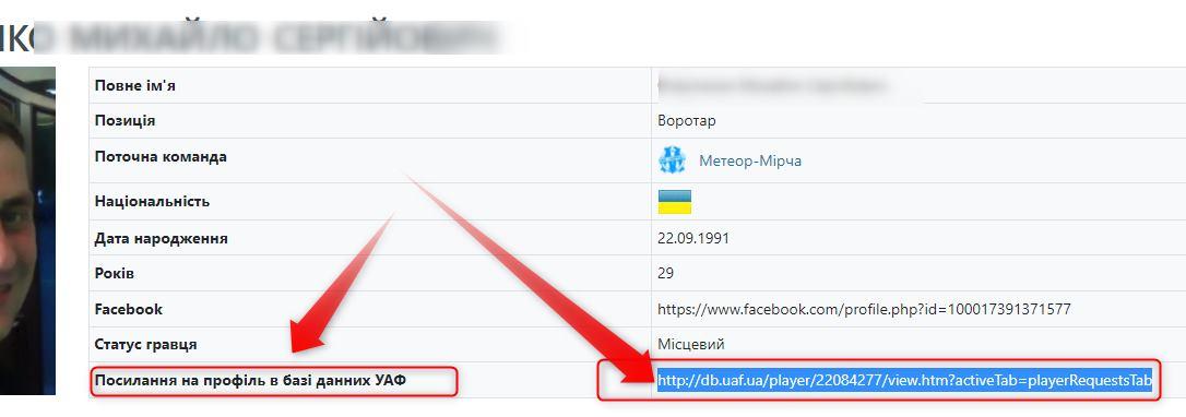 Верифікація в базі даних УАФ.